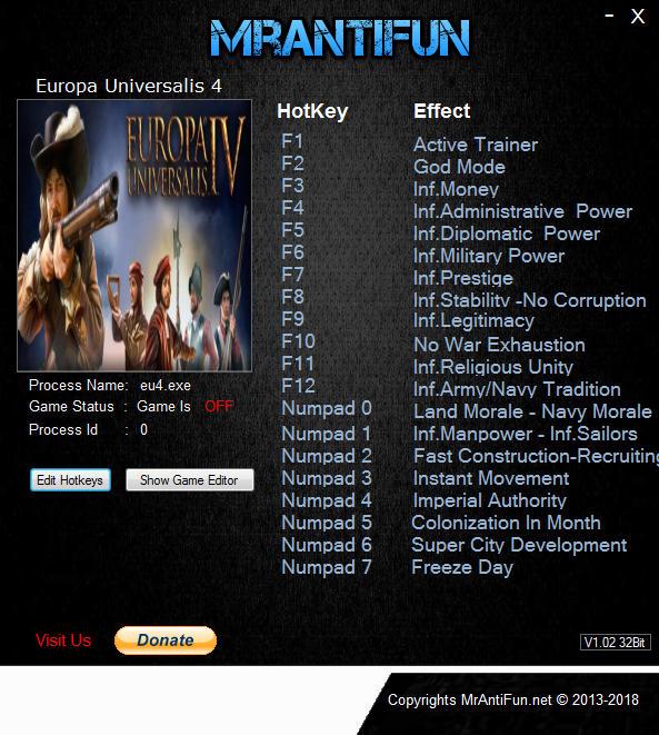 Europa Universalis 4: Trainer +25 v1.27.0.0 {MrAntiFun}